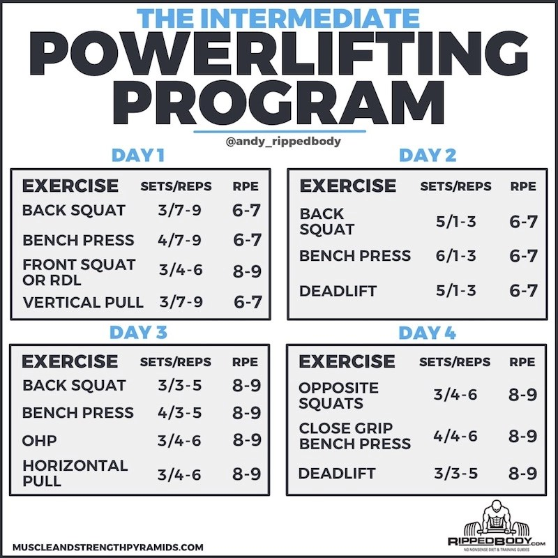 Powerlifting Bench Press Pyramid Program For Max Strength: Pyramid Workout Chart Bench Press