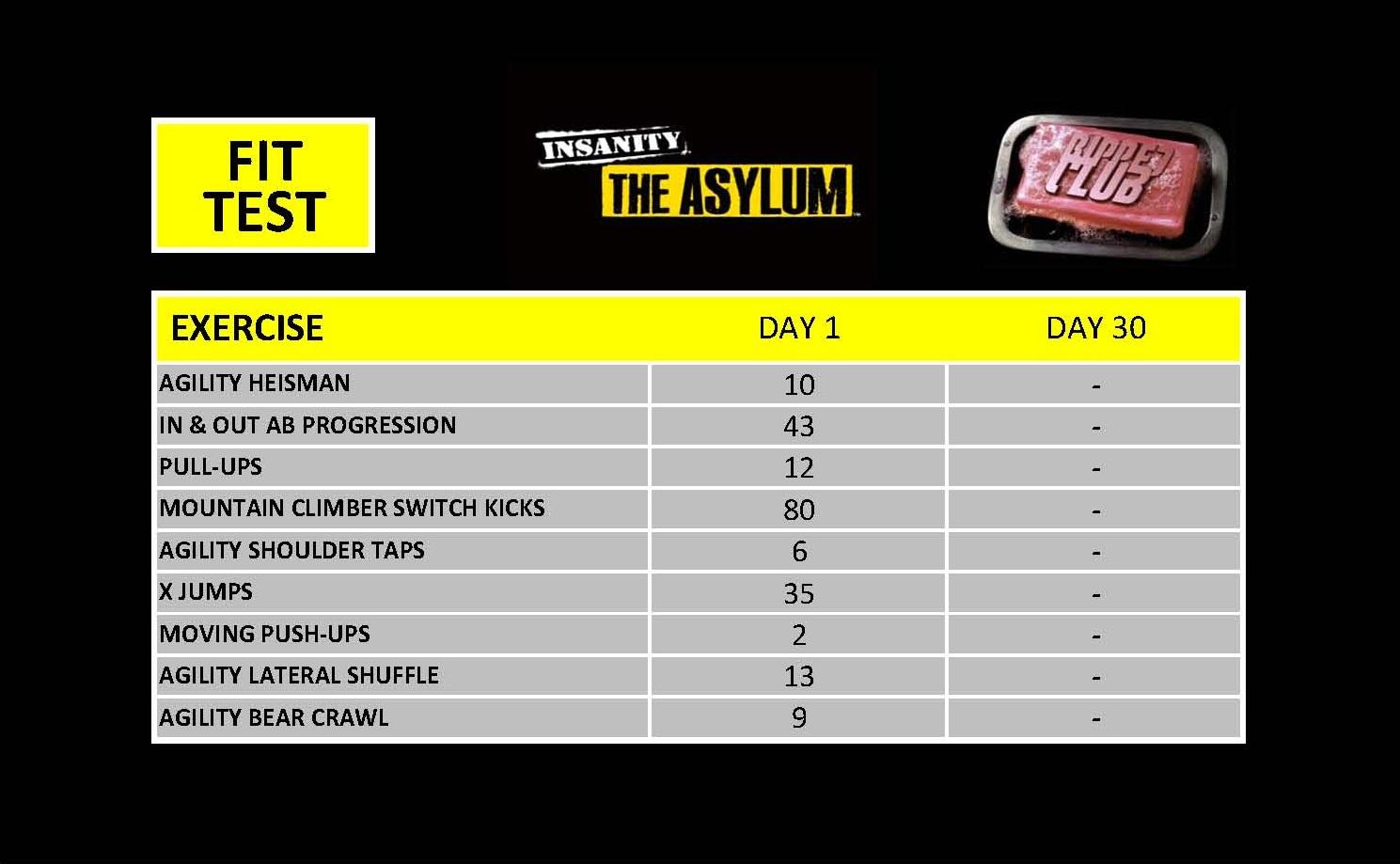 My Asylum Fit Test Day 1