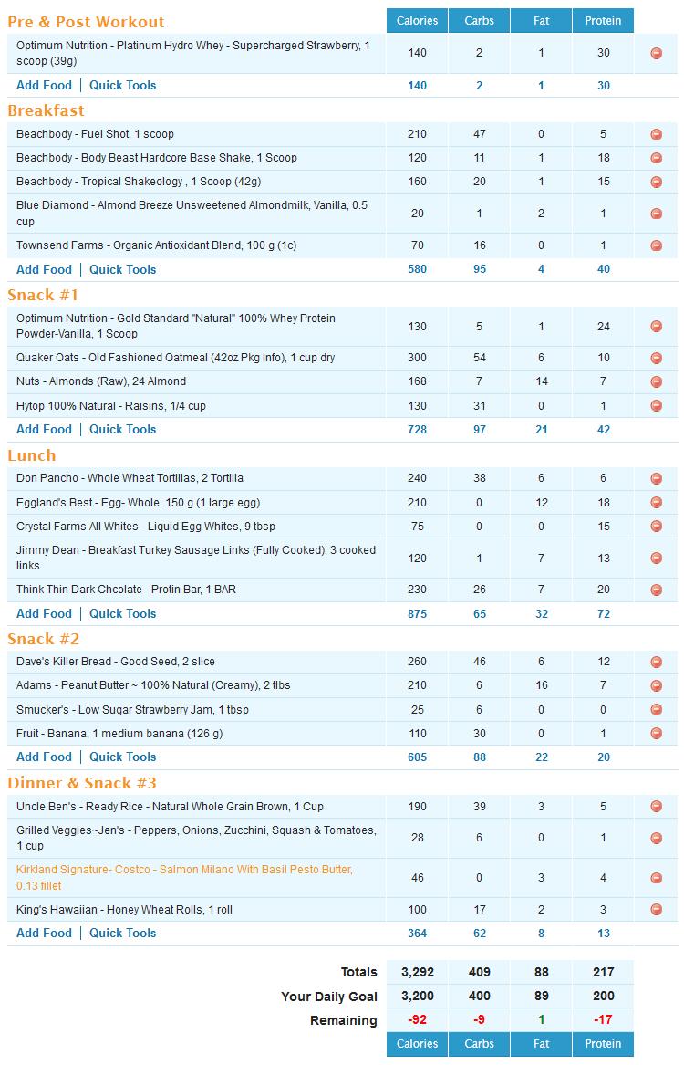 My 3200 Calorie BEAST Diet | RIPPEDCLUB