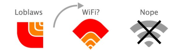 loblaws-no-wifi