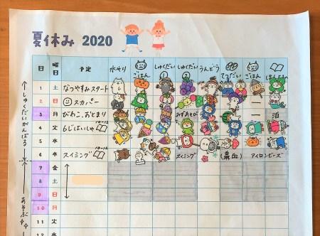 2020年夏休みスケジュール表 中間報告