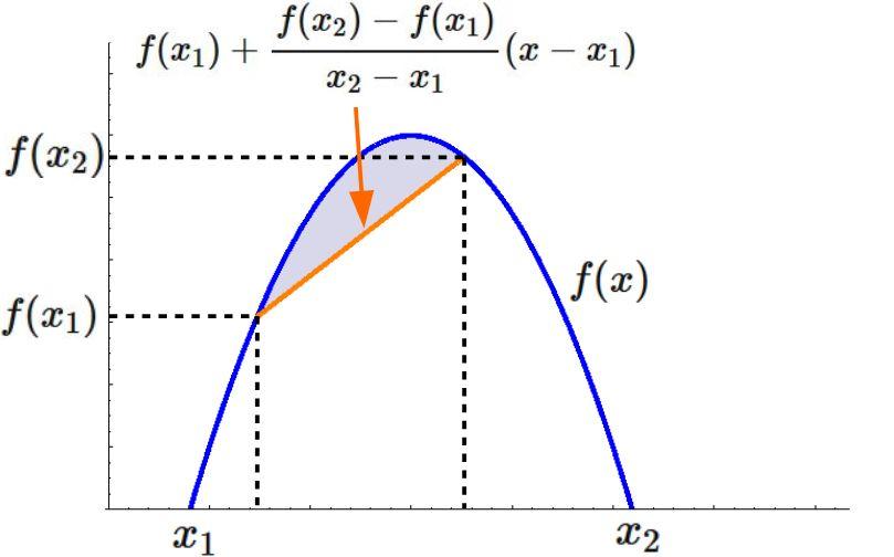 凸関數とは? ~性質と具體例~ (証明付) - 理數アラカルト
