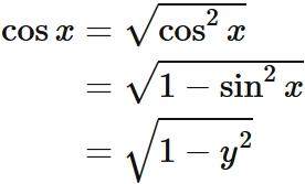 逆関數の微分公式 ~ 例題と証明 ~ - 理數アラカルト