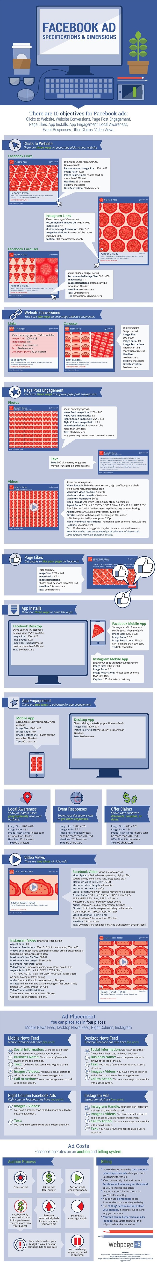step-by-step-to-2016-facebook-ad-specifications-infographic