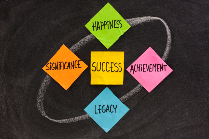 components of success, concept