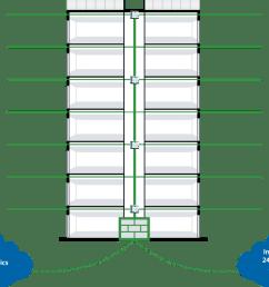 service riser diagram wiring diagram info electrical service riser diagram service riser diagram [ 1600 x 993 Pixel ]