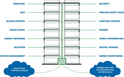 small resolution of service riser diagram wiring diagram info electrical service riser diagram service riser diagram