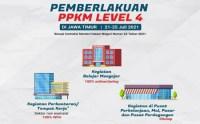 Alasan Kabupaten Tulungagung Masuk PPKM Level 4