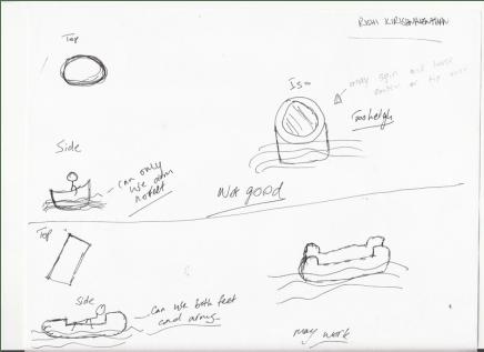 Cardboard Boat Design Instructions