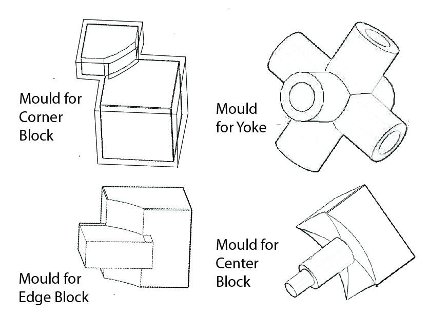 Asymmetrical Rubik's Cube