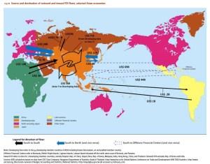 Source and destination FDI