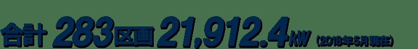 合計283区画(21,912.4kw)2018年5月現在