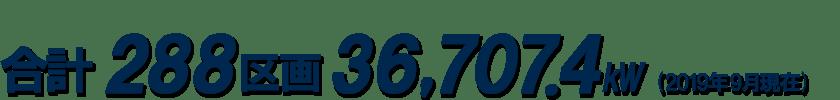 販売実績 合計288区画36,707.4kW(2019年9月現在)