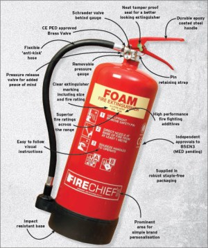 Why should I choose a Firechief Fire Extinguisher?  Risk Assessment Products