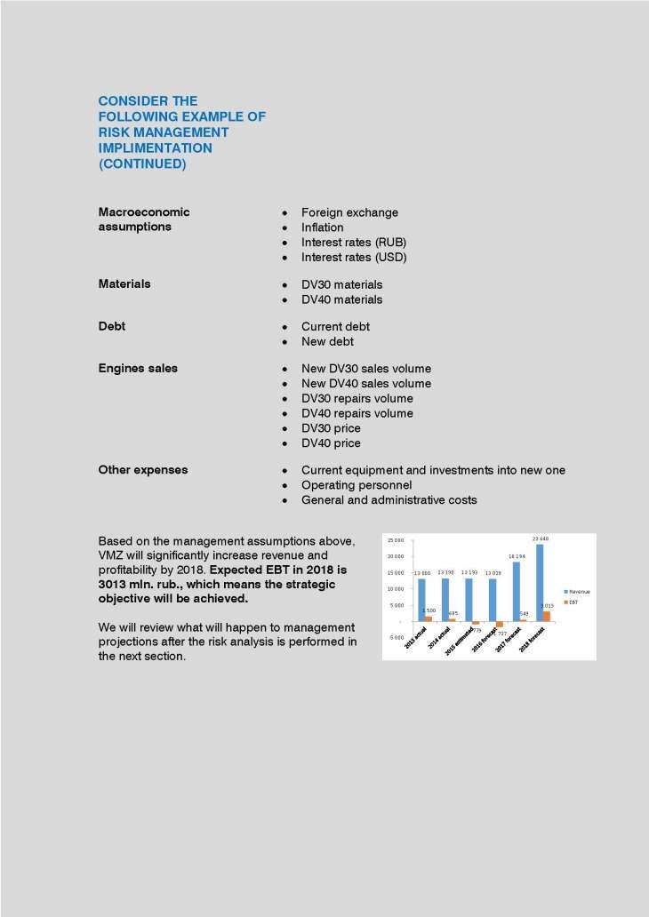 Sidorenko_risk_management_book_eng_Page_015.jpg