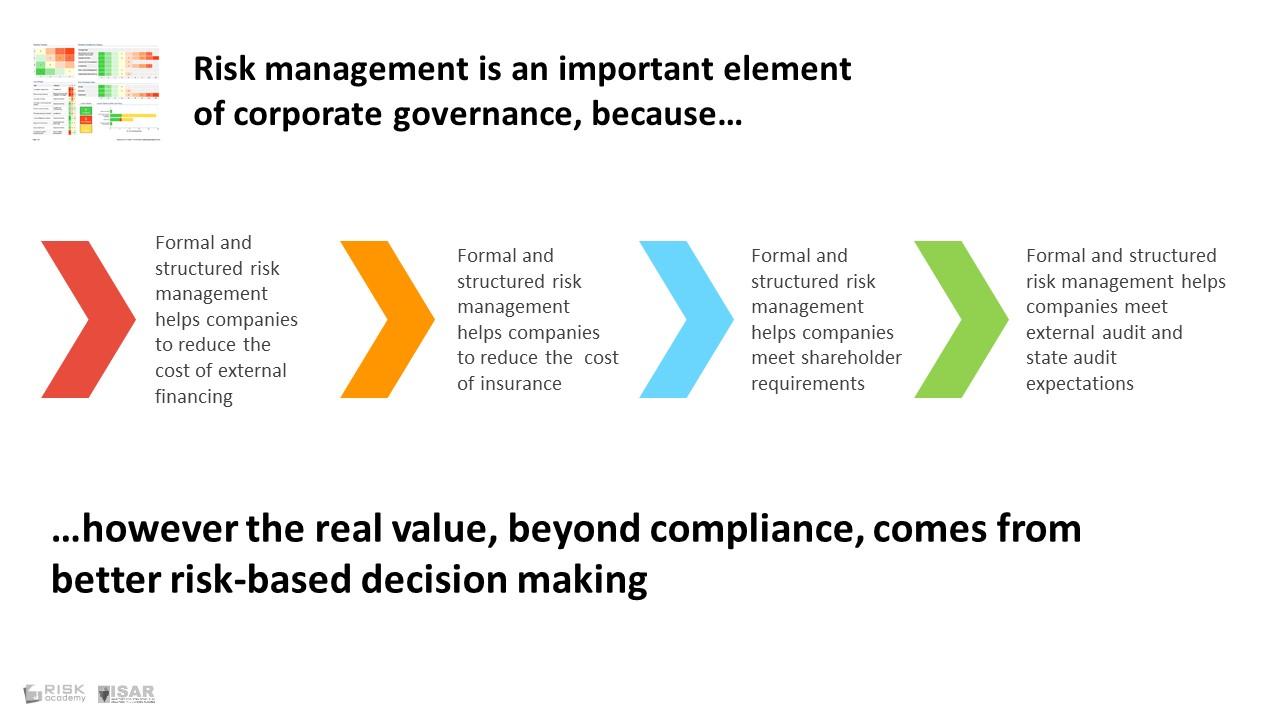 Investment risk management workshop investment ne turizem na