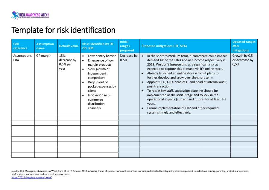 Possibly the best risk identification template #riskawarenessweek2019