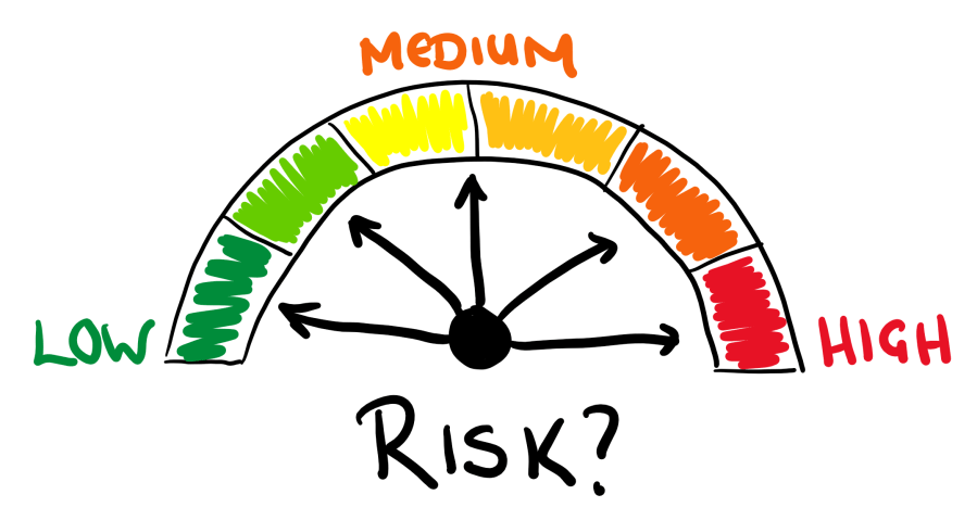 What is a risk? It's not what you think it is