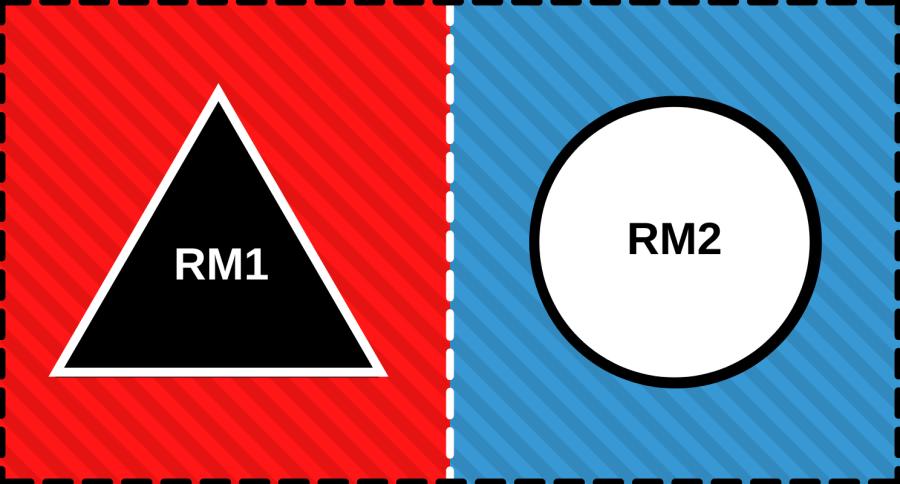 Gestión de Riesgos: RM1 versus RM2