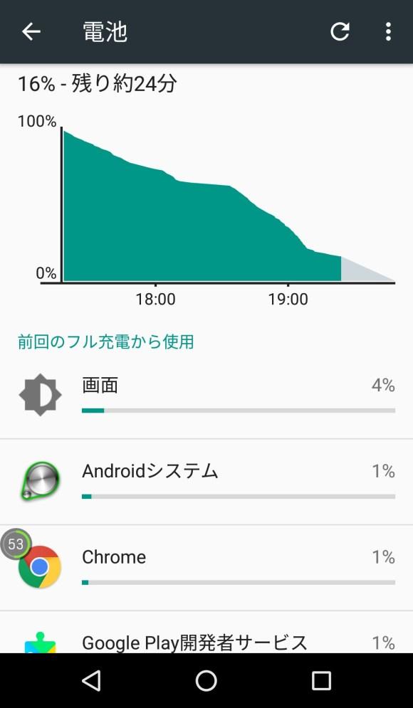 Nexus5 バッテリー死