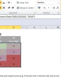 Excel risk heat map table also how to create  heatmap in part management guru rh riskmanagementguru