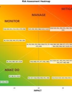 Risk heatmap example also how to create  in excel part management guru rh riskmanagementguru