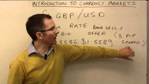 A Beginner's Guide To The Forex Market
