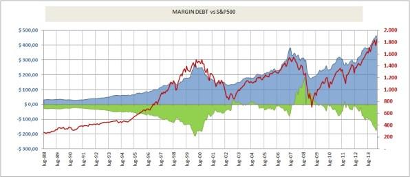 magin debt 05 05 2014