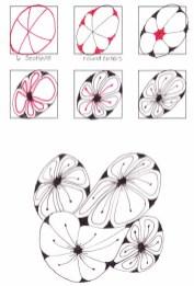 07.Как рисовать дудлинг поэтапно схемы