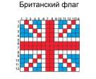 14.Рисунки по клеточкам в тетради: интересные картинки