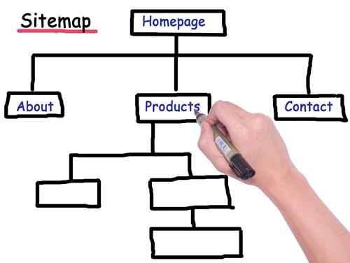 ps auto sitemap 人間用サイトマップ htmlサイトマップ を簡単作成して