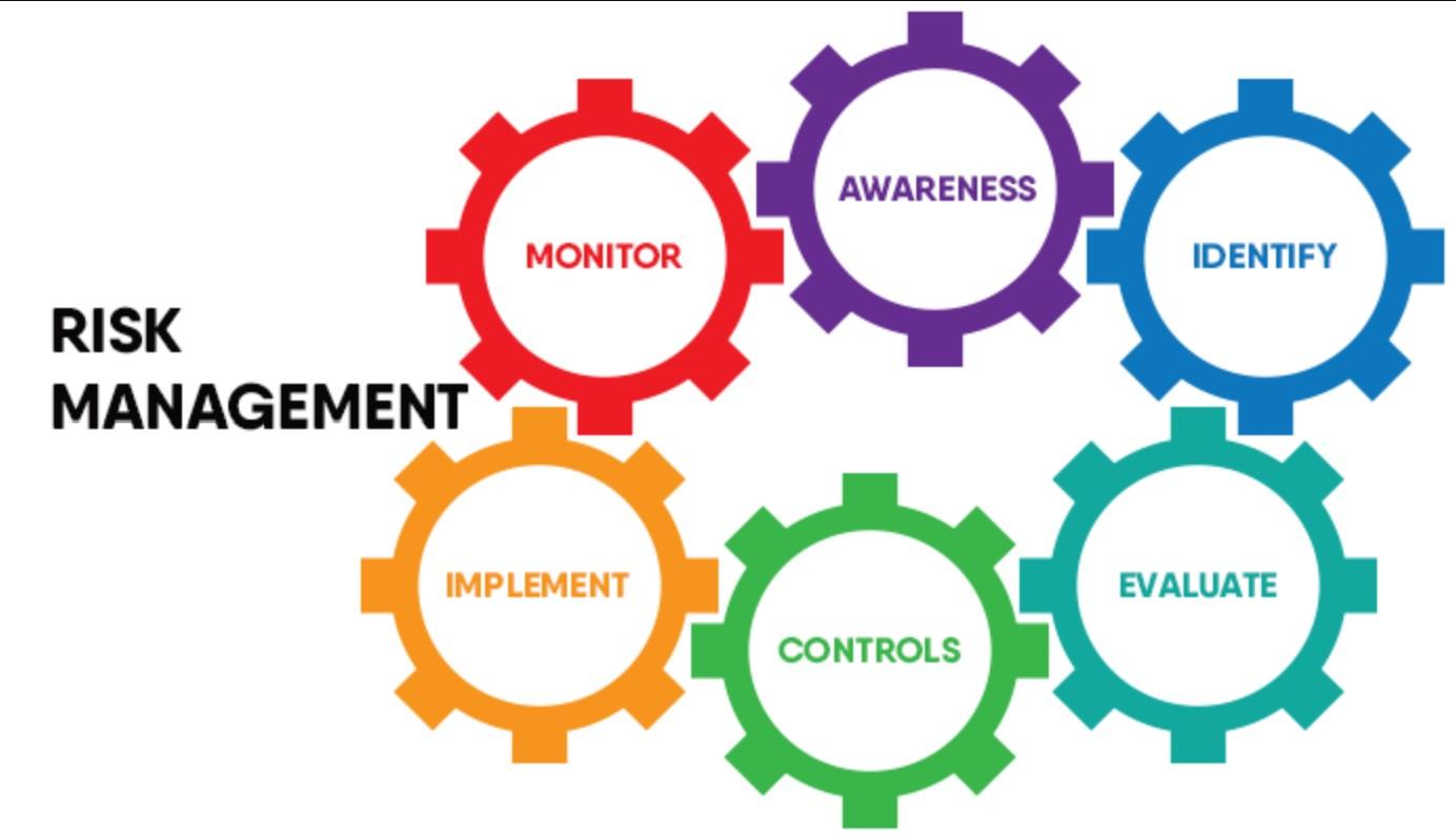 Risk Management Professional - RMP - Ritaj Managerial Solutions
