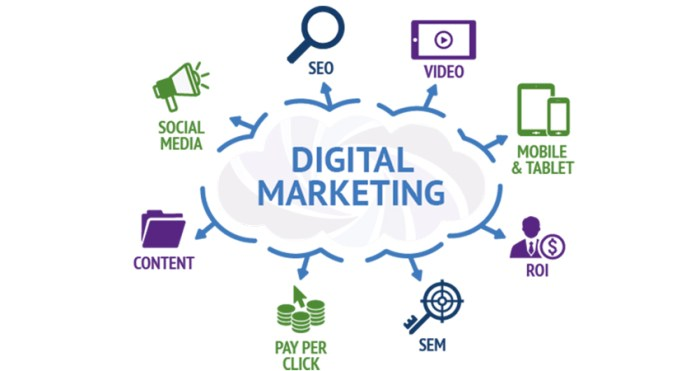 Digital Marketing - DM 3