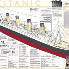 Inside The Titanic Diagram Tail Light Wiring Chevy S10 | Ritalovestowrite
