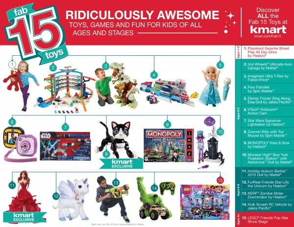 Kmart FAB15 Toys: Have You Checked Them Out Yet?