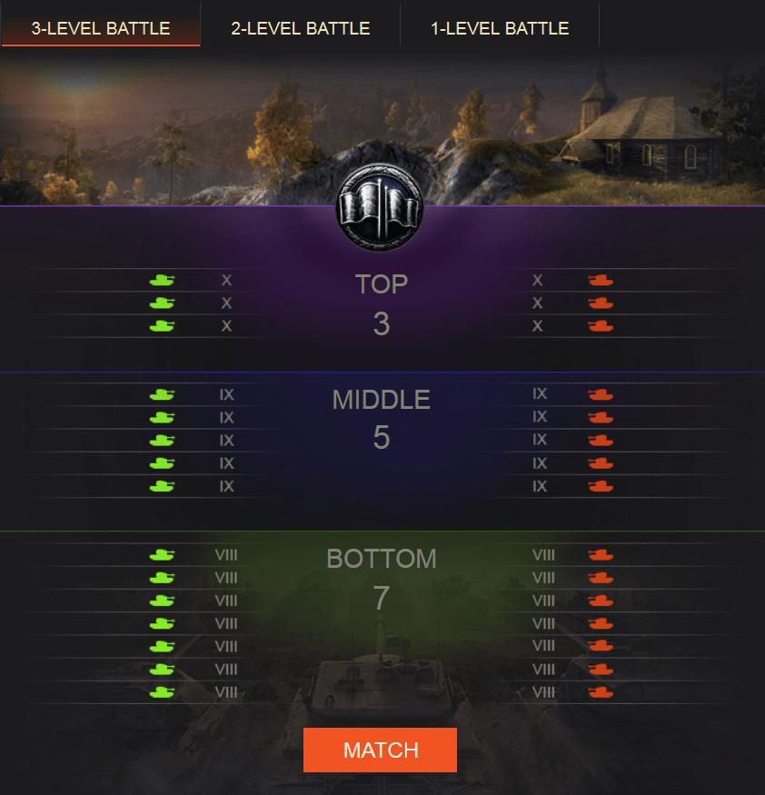 T21 WOT matchmaking