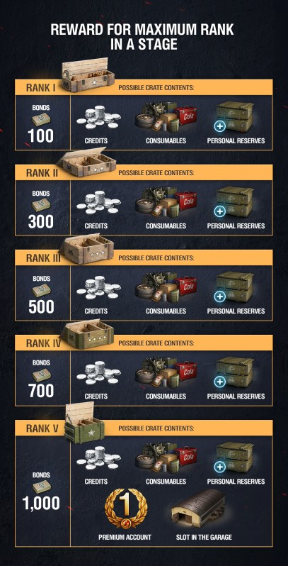 max_rank_reward_en_ia2gOr1