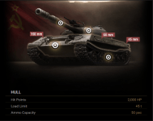 Hull Armor