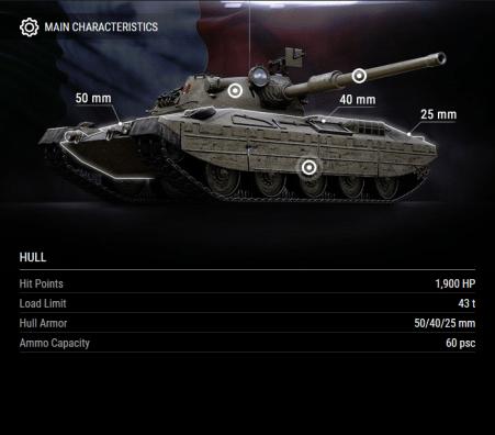 Progeto M40 Mod. 65 G Hull