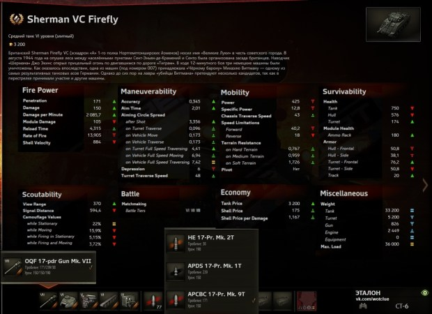 FireflyVCstatsEng