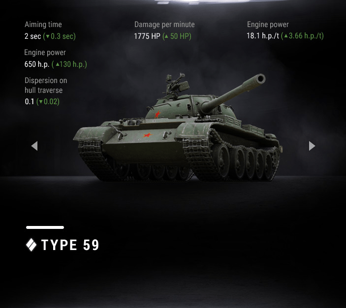 Wot panther 2 matchmaking