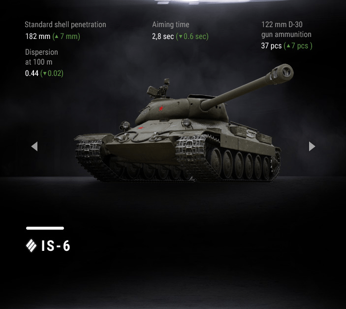 wot matchmaking gold ammo