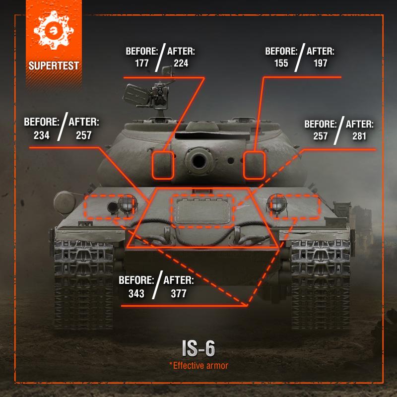 Jagdtiger 8.8 preferential matchmaking