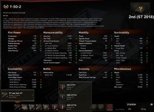T-2 ST2 Eng