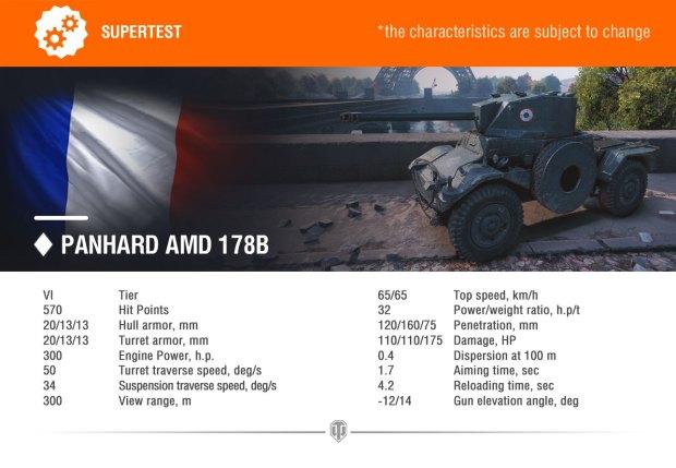 supertest-Panhard_AMD_178B_EN