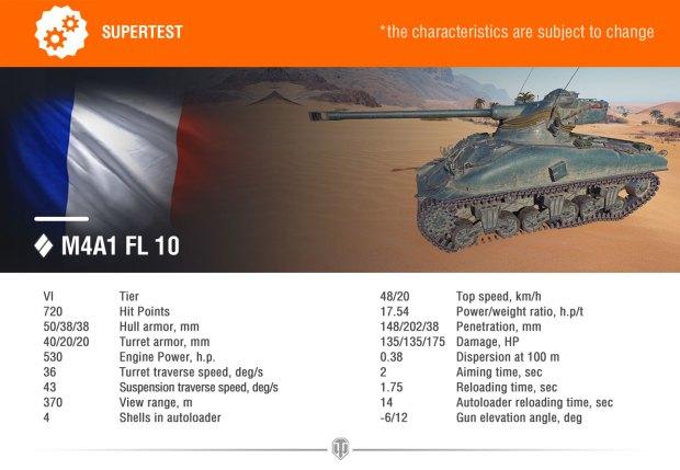 supertest-M4A1_FL_10_EN