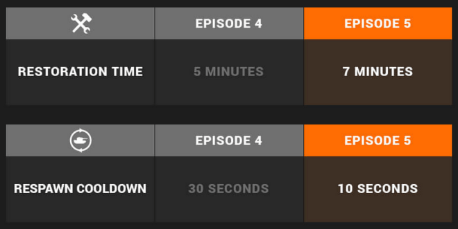 Episode 5-2