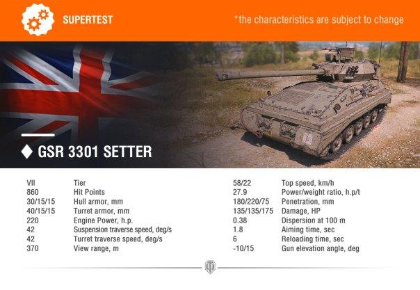 supertest-GSR_3301_Setter_EN