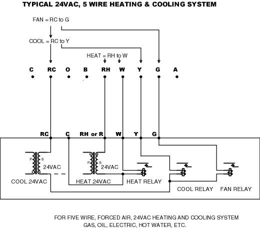 ritetemp thermostat wiring diagram  color wiring diagram