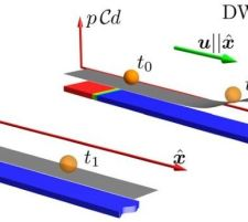 Domain wall diode based on functionally graded Dzyaloshinskii-Moriya interaction